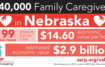 Nebraska Family Caregivers Provide $2.9 Billion in Unpaid Care