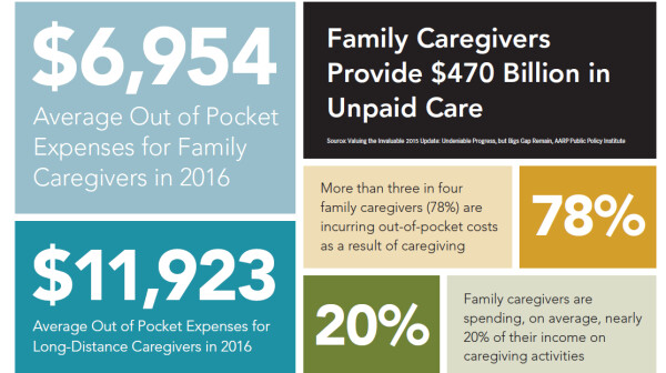 family-caregiving-infographic-grab