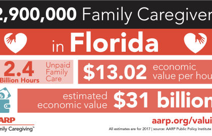 Florida Family Caregivers Provide $31 Billion in Unpaid Care to Family, Friends at Home