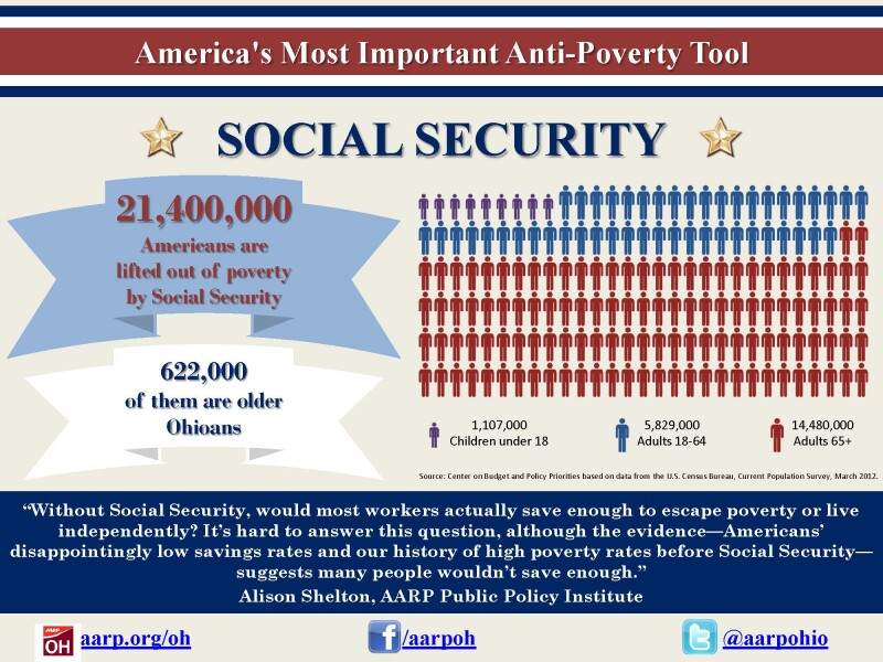 America's Anti-Poverty Tool_OH