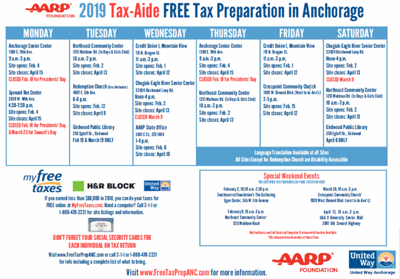 anch tax aide sites 2019