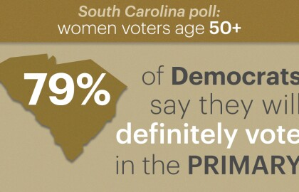 Exclusive Poll: Expect High Primary Turnout Among 50+ South Carolina Women