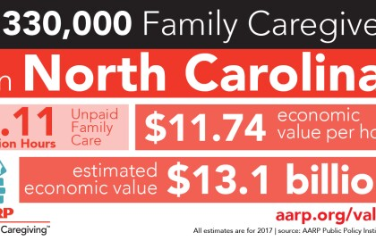 North Carolina Family Caregivers Provide $13.1 Billion Annually in Unpaid Care to Family, Friends at Home