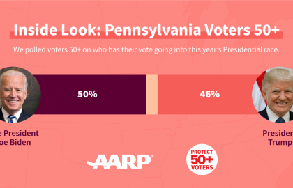 AARP Pennsylvania Spotlights Importance of 50-Plus Voters in New Presidential Poll