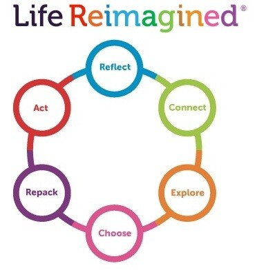LifeReimagined