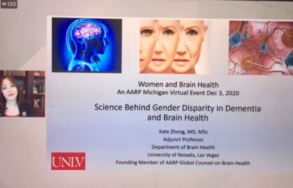 Women and Brain Health: It's Time to Act