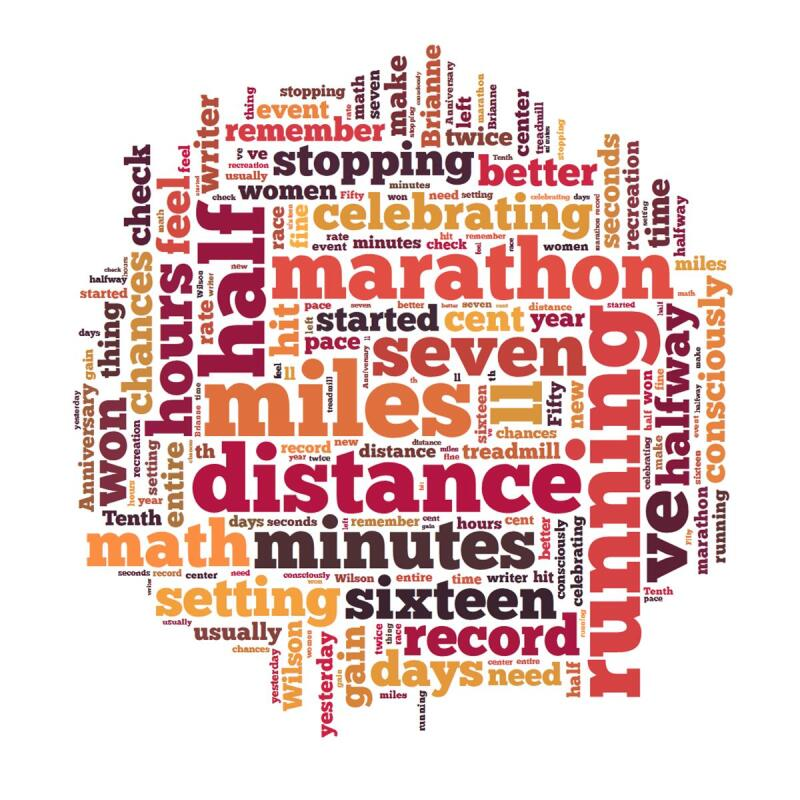 runningwordles