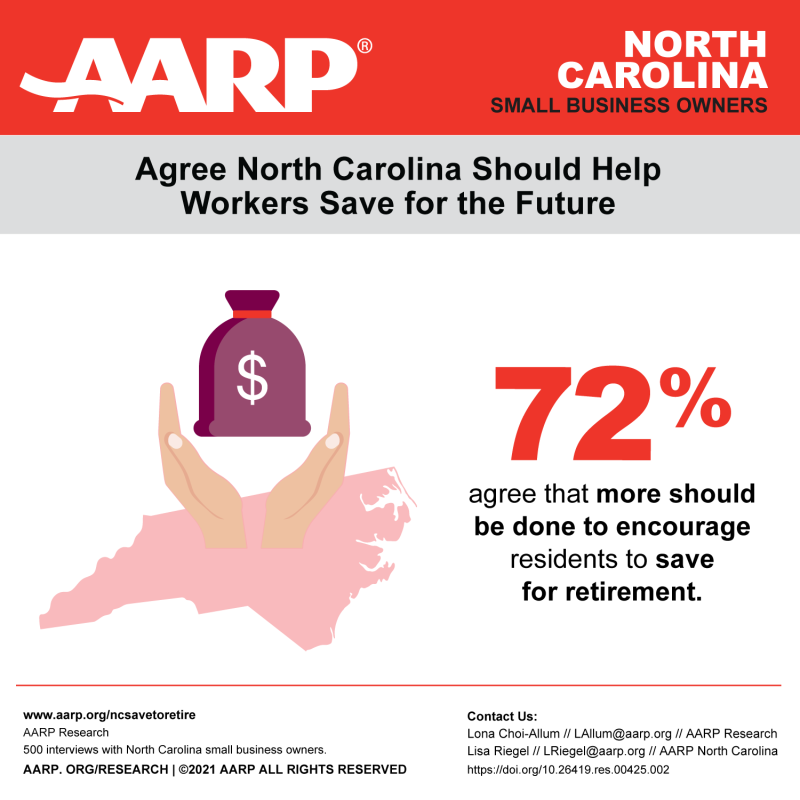 AARP-887-NORTH-CAROLINA-Small-Bus-Owners-Infographic-twitter-1.png