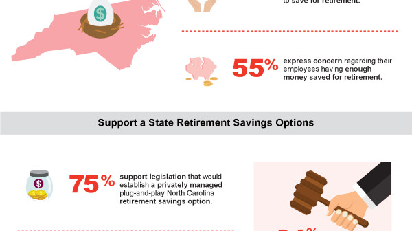 AARP-887 NORTH CAROLINA Small Bus Owners 2.0 Infographic v61.png