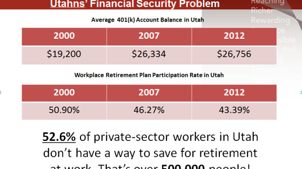 Work and Save graph on private-sector workers without access to savings plans