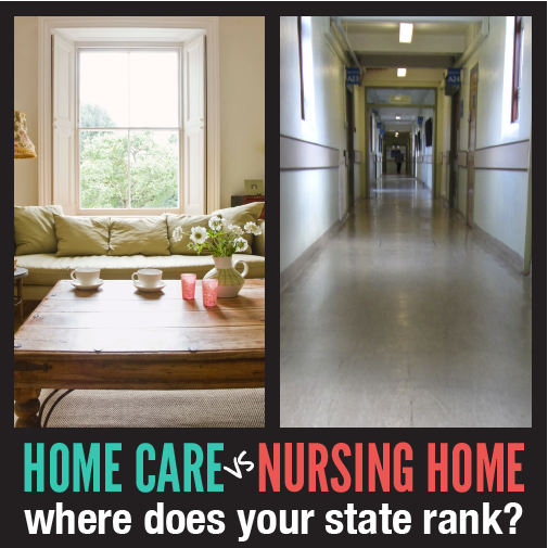 LTSS_Scorecard_Home Care vs Nursing Homes