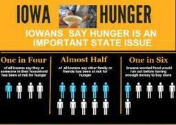 Hunger Importance.smaller